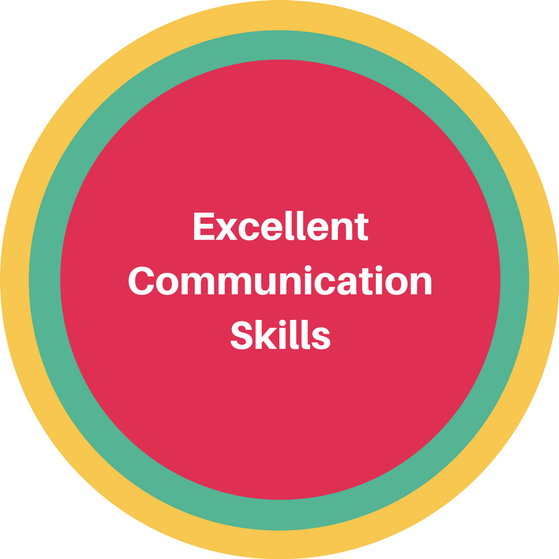 how to say excellent communication skills